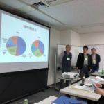 IT・経営革新・企業再生実践講座(MMMメソッドレベル1)研修風景