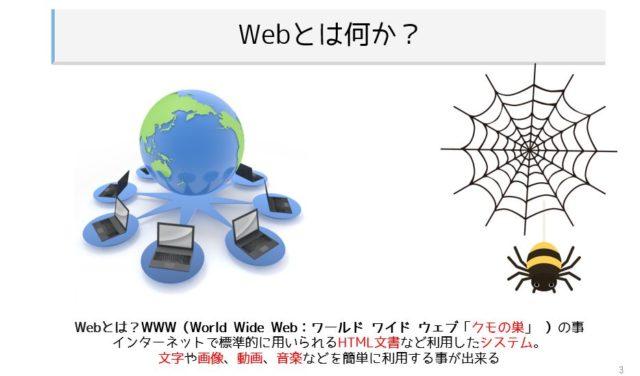 webとは?(インターネットの体系を表した図)