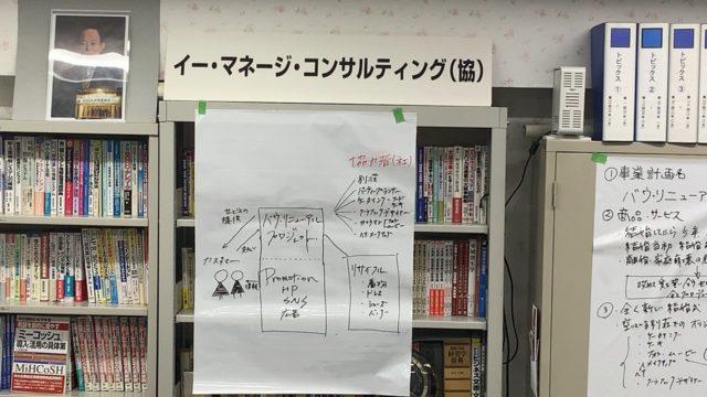 MiHCoSH理論の イー・マネジ・コンサルティング事務所