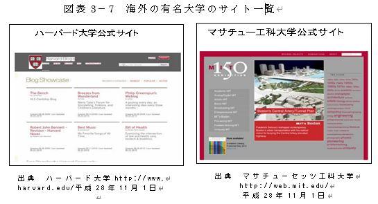 WordPressでできた海外の有名大学のサイト一覧